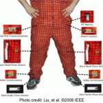intelligent textile pants